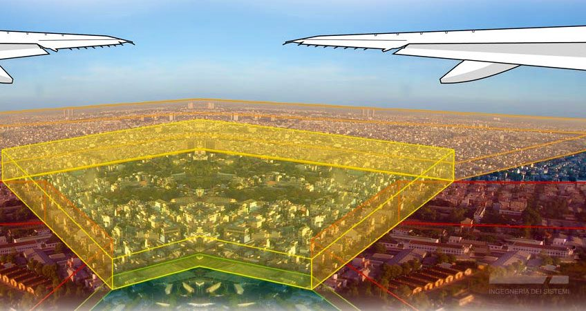 Electronic Terrain Obstacle Data Etod Civil Aviation